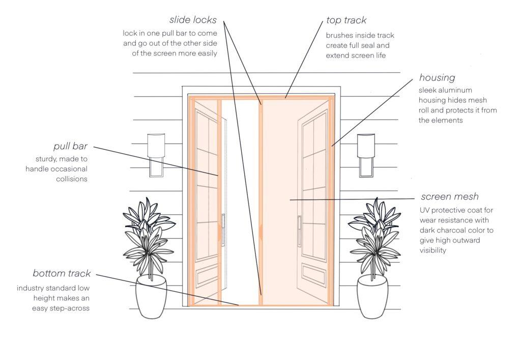French Retractable Screen Door 1