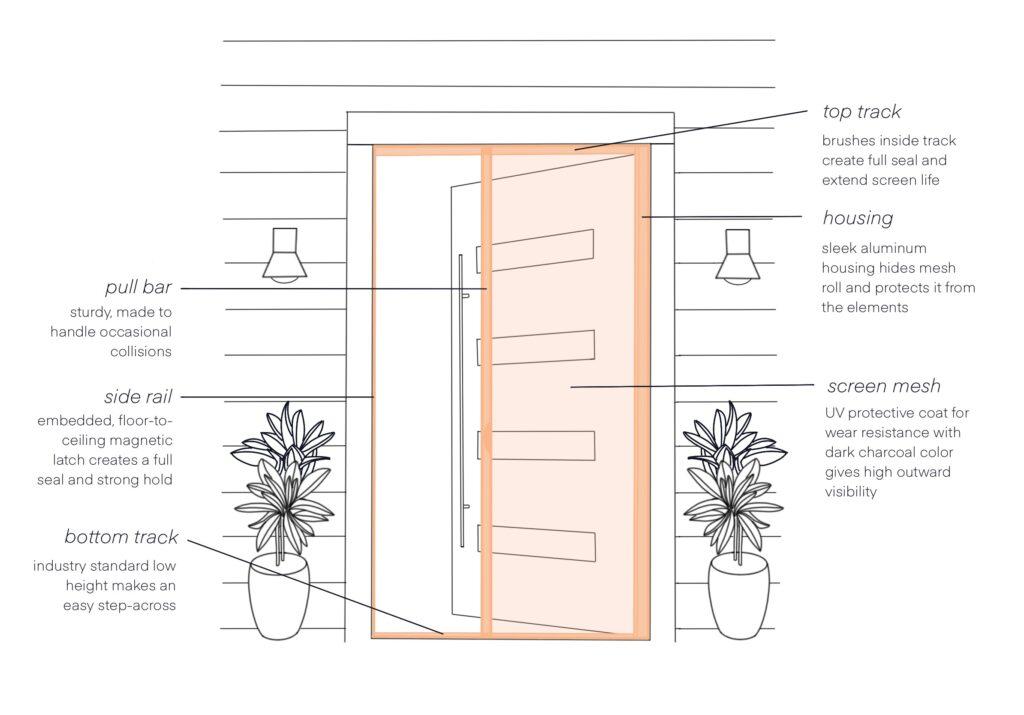 blueprint single retractable screen door