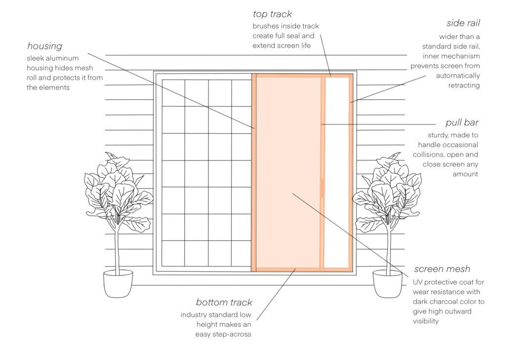 Sliding Retractable Screen Doors 1